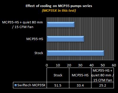 MCP35X-HS-Temp.png