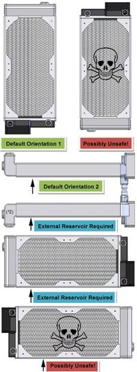 Radiator Orientation Guidelines