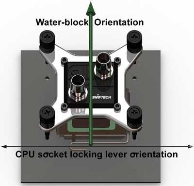 apogeegtz-waterblock-orientation