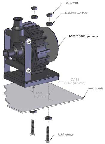 Installation of the MCP655